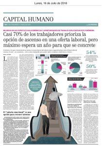 """""""70% de los trabajadores prioriza la opción de ascenso en una oferta laboral, pero máximo espera un año para que se concrete"""", Capital Humano, Economía y Negocios, el Mercurio, 16/7/18"""