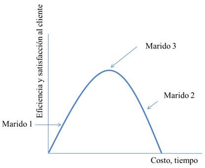 graf 2 5 13