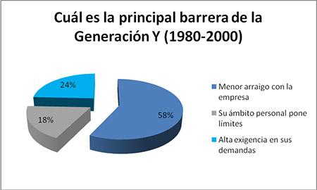 graf 3 10 13 2