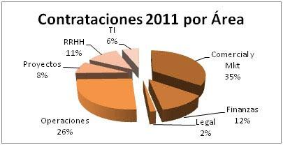grafico 03 12 14-3