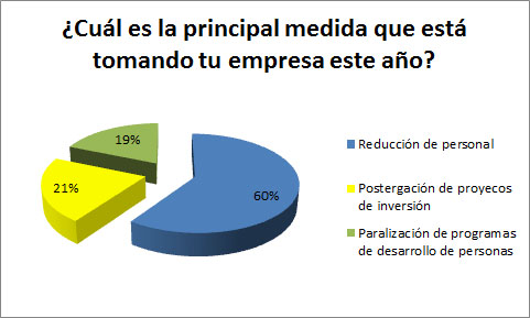 grafico 14 8 14