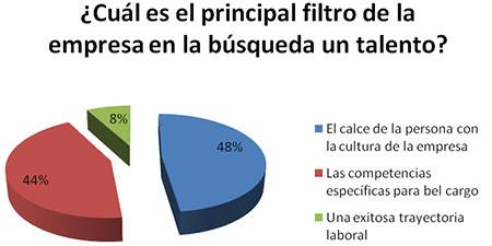 grafico 16 10 14 2