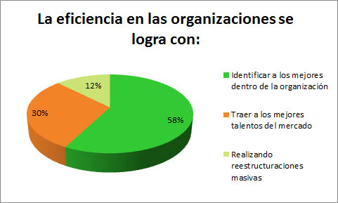 grafico 21 11 14 1